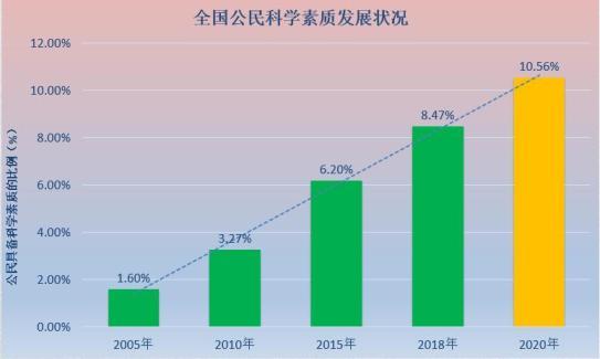广州的个人生活经历调查:老年人是最好的,而中年是最糟糕的
