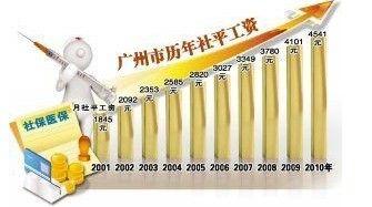 广州深海侦探公司_广州营销策划公司排名_广州侦探公司十大排名