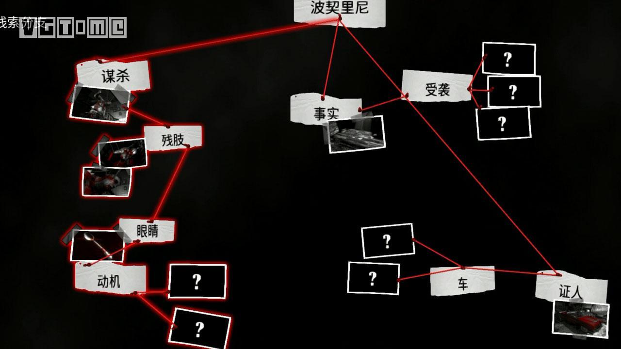 广州专业 侦探公司证据调查方法调查 婚外情具体的证据方法和对细节的关注